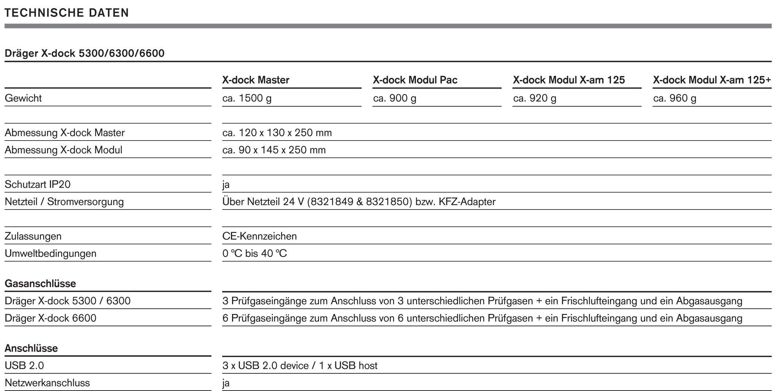 Dräger X-dock 5300 / 6300 / 6600 - Test-, Kalibrier- und ...